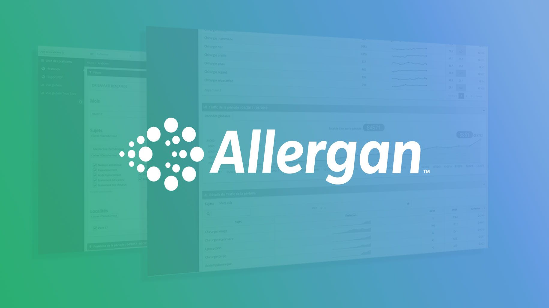 Laboratoire Allergan - Business Intelligence & Référencement par Antipodes Medical