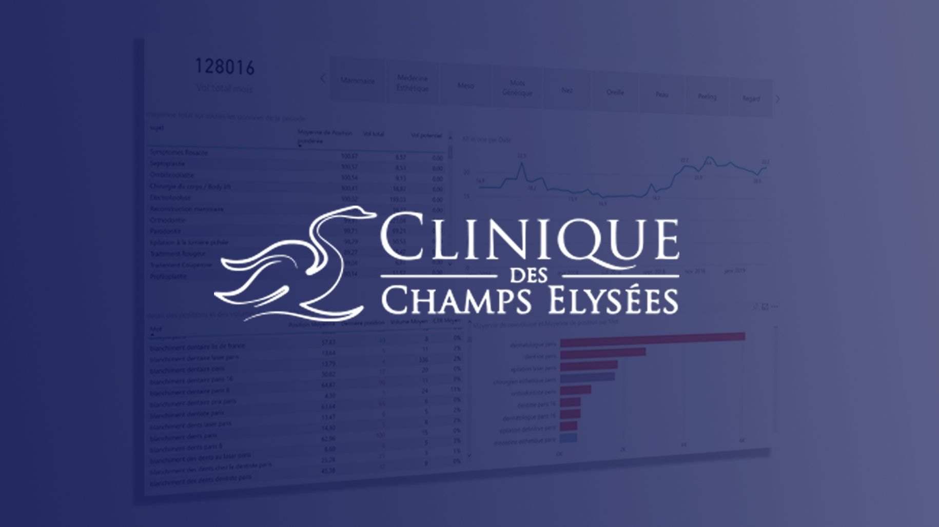 CRPCE - Consulting SEO & Data Mining par Antipodes Medical, Agence Digitale Santé