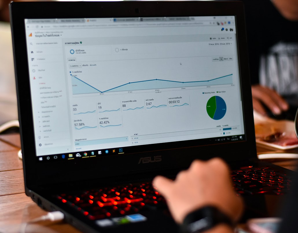 Google Analytics Antipodes Médical